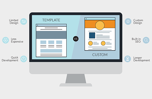 The Difference Between Template and Custom-Built Websites