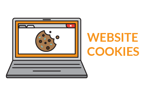 What you should know about website cookies